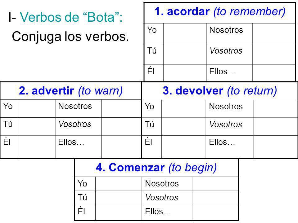 3. devolver (to return) YoNosotros TúVosotros ÉlEllos… 1. acordar (to remember) YoNosotros TúVosotros ÉlEllos… 2. advertir (to warn) YoNosotros TúVoso