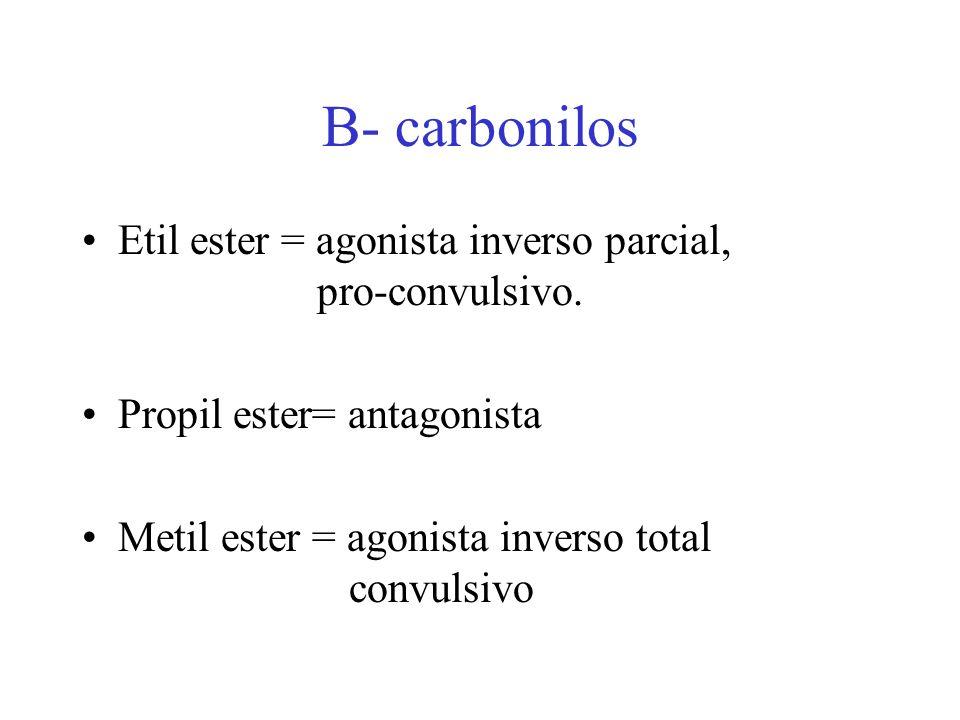 B- carbonilos Etil ester = agonista inverso parcial, pro-convulsivo. Propil ester= antagonista Metil ester = agonista inverso total convulsivo