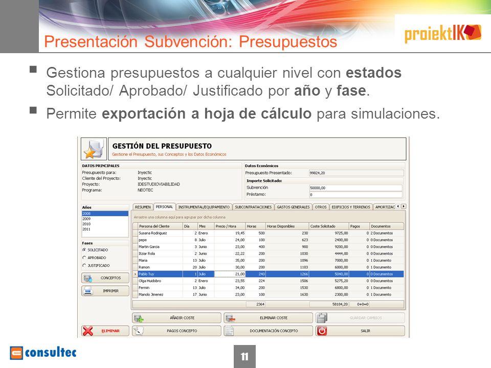 11 Presentación Subvención: Presupuestos Gestiona presupuestos a cualquier nivel con estados Solicitado/ Aprobado/ Justificado por año y fase.