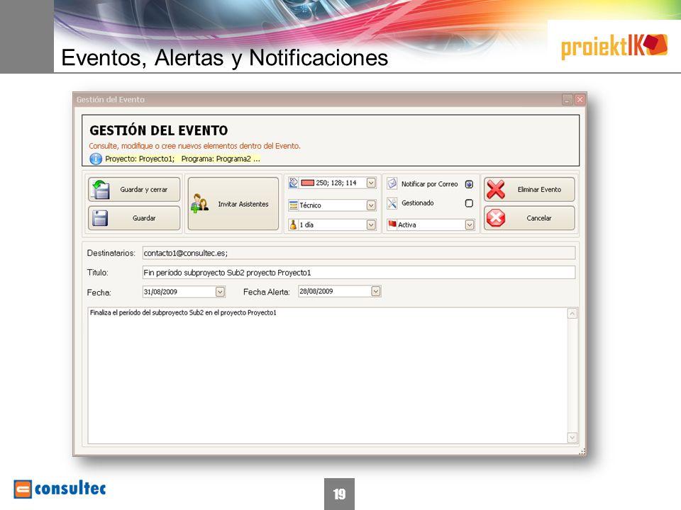 20 Eventos, Alertas y Notificaciones Posibilidad de ver un Calendario virtual con las fechas de todos los elementos que componen el Programa