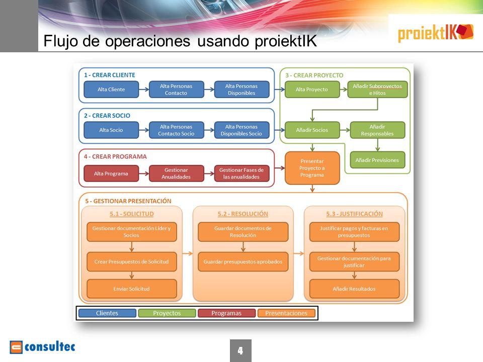 5 Gestión de Proyectos Estructura personalizada: Fases, Hitos, Subproyectos Asignación de responsables internos y externos Creación alertas de forma automática (entrega de documentación obligatoria, reuniones, plazos, etc).