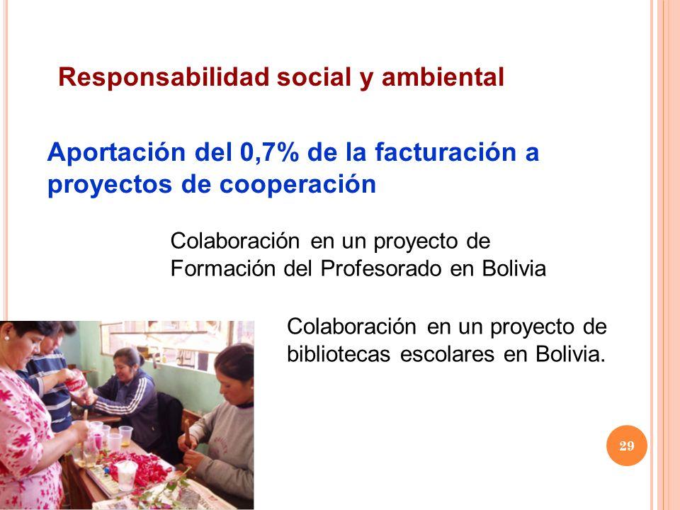 Responsabilidad social y ambiental Colaboración en un proyecto de Formación del Profesorado en Bolivia Colaboración en un proyecto de bibliotecas escolares en Bolivia.