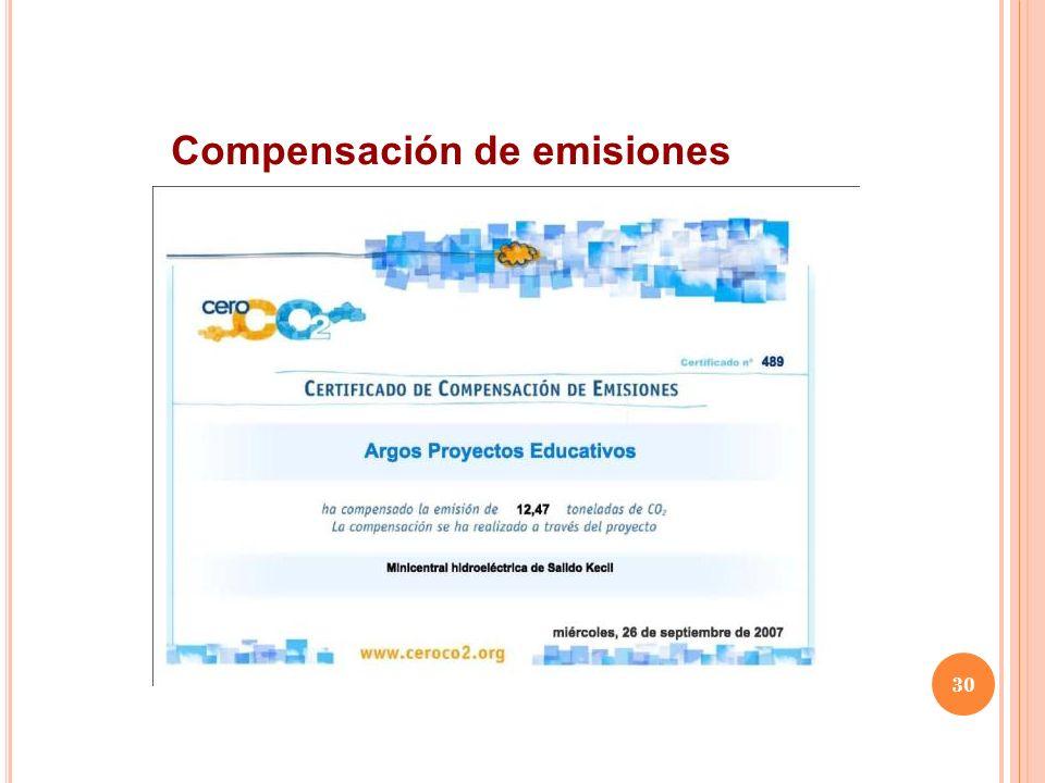 Compensación de emisiones 30