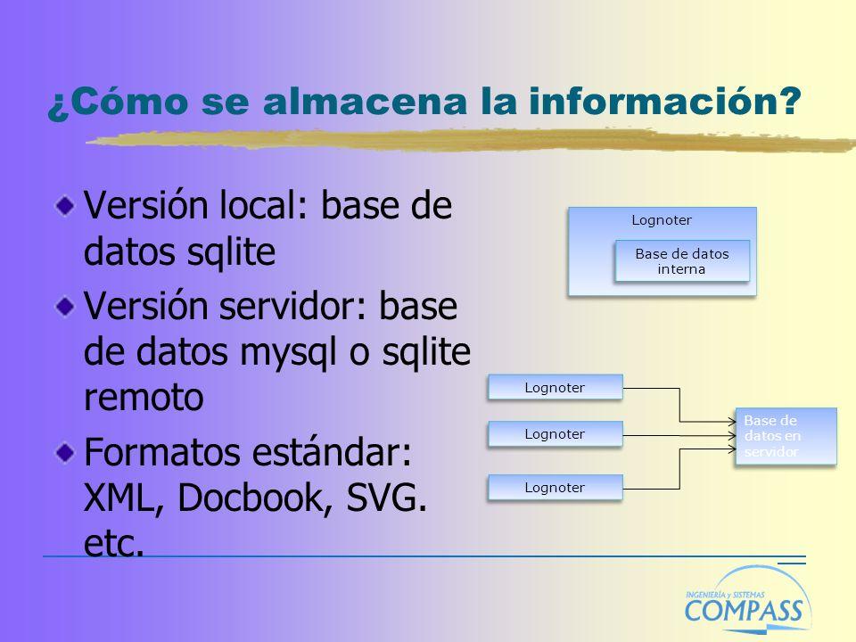¿Cómo se almacena la información? Versión local: base de datos sqlite Versión servidor: base de datos mysql o sqlite remoto Formatos estándar: XML, Do