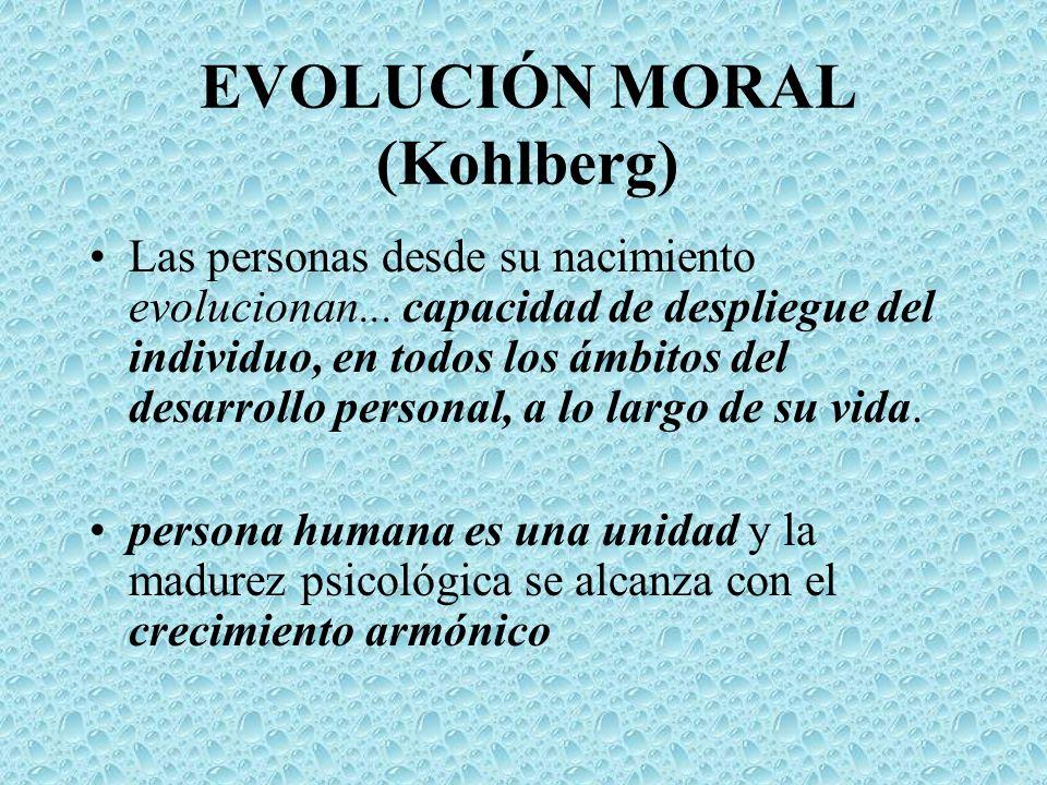 EVOLUCIÓN MORAL (Kohlberg) Las personas desde su nacimiento evolucionan... capacidad de despliegue del individuo, en todos los ámbitos del desarrollo
