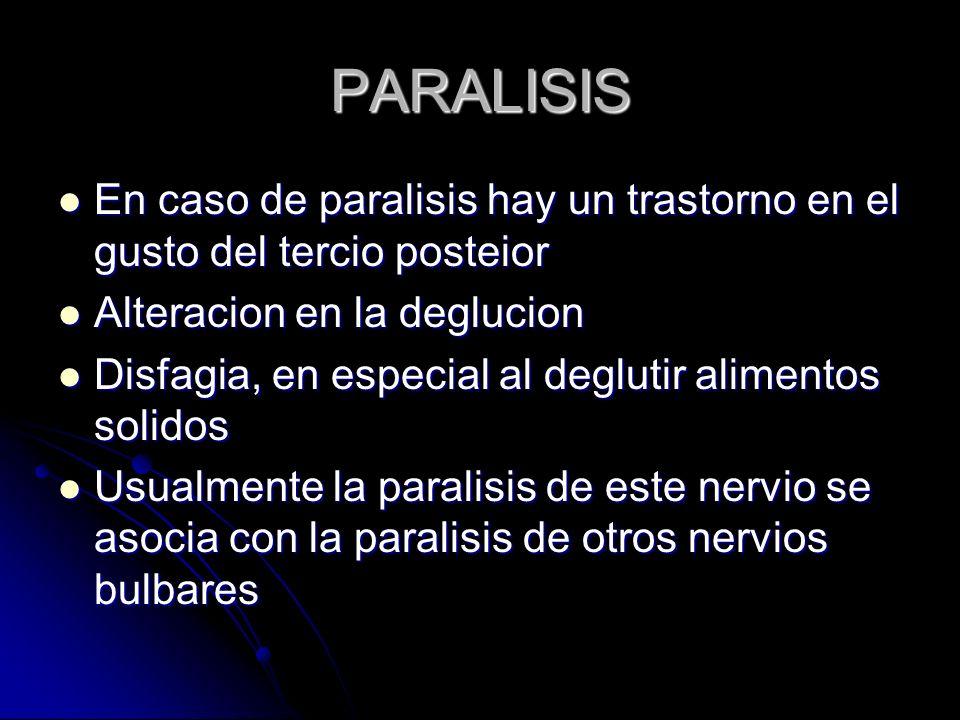PARALISIS En caso de paralisis hay un trastorno en el gusto del tercio posteior En caso de paralisis hay un trastorno en el gusto del tercio posteior