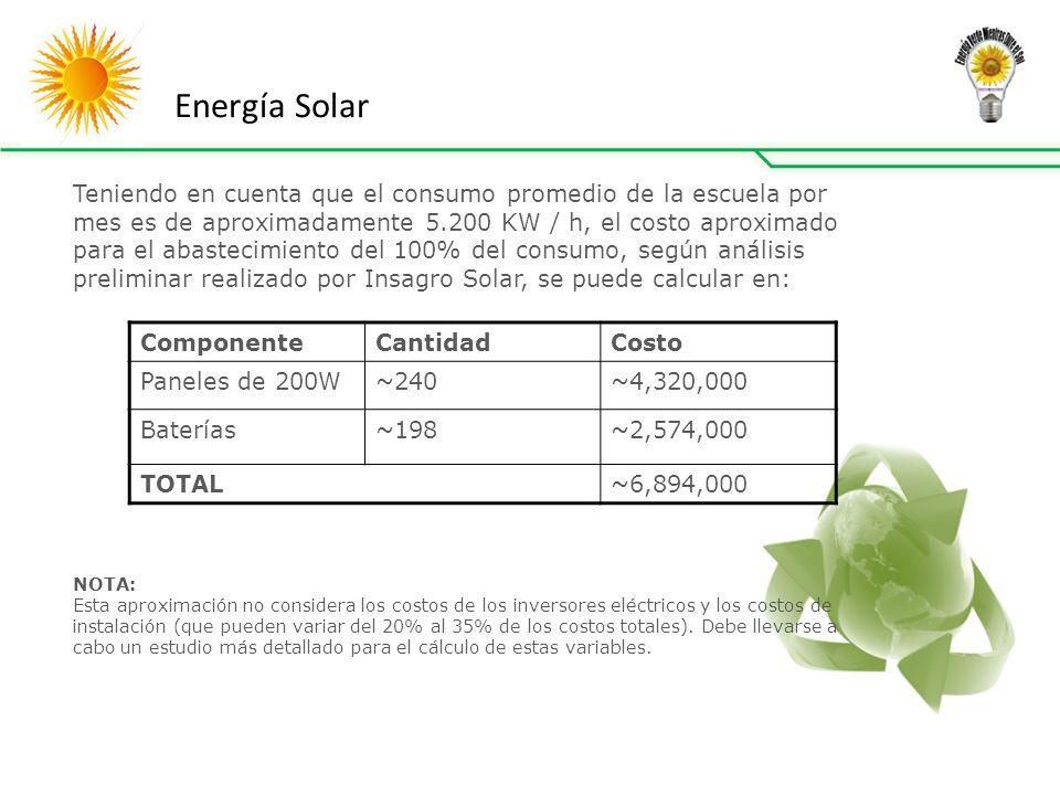 Energía Solar Teniendo en cuenta que el consumo promedio de la escuela por mes es de aproximadamente 5.200 KW / h, el costo aproximado para el abastecimiento del 100% del consumo, según análisis preliminar realizado por Insagro Solar, se puede calcular en: ComponenteCantidadCosto Paneles de 200W~240~4,320,000 Baterías~198~2,574,000 TOTAL~6,894,000 NOTA: Esta aproximación no considera los costos de los inversores eléctricos y los costos de instalación (que pueden variar del 20% al 35% de los costos totales).