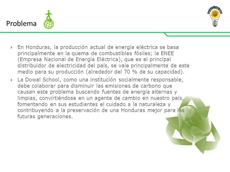 Problema En Honduras, la producción actual de energía eléctrica se basa principalmente en la quema de combustibles fósiles; la ENEE (Empresa Nacional de Energía Eléctrica), que es el principal distribuidor de electricidad del país, se vale principalmente de este medio para su producción (alrededor del 70 % de su capacidad).