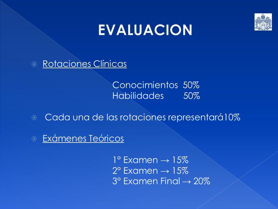 Rotaciones Clínicas Conocimientos 50% Habilidades 50% Cada una de las rotaciones representará10% Exámenes Teóricos 1° Examen 15% 2° Examen 15% 3° Examen Final 20%