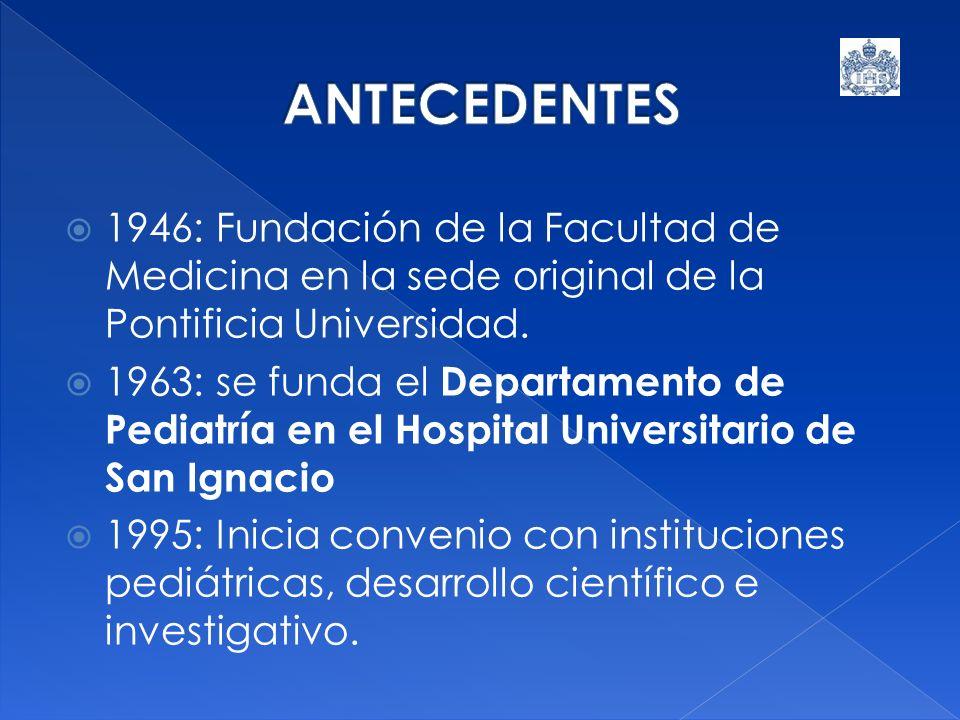 1946: Fundación de la Facultad de Medicina en la sede original de la Pontificia Universidad. 1963: se funda el Departamento de Pediatría en el Hospita