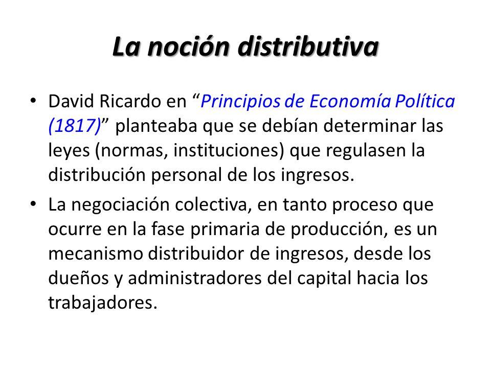 La noción distributiva David Ricardo en Principios de Economía Política (1817) planteaba que se debían determinar las leyes (normas, instituciones) qu
