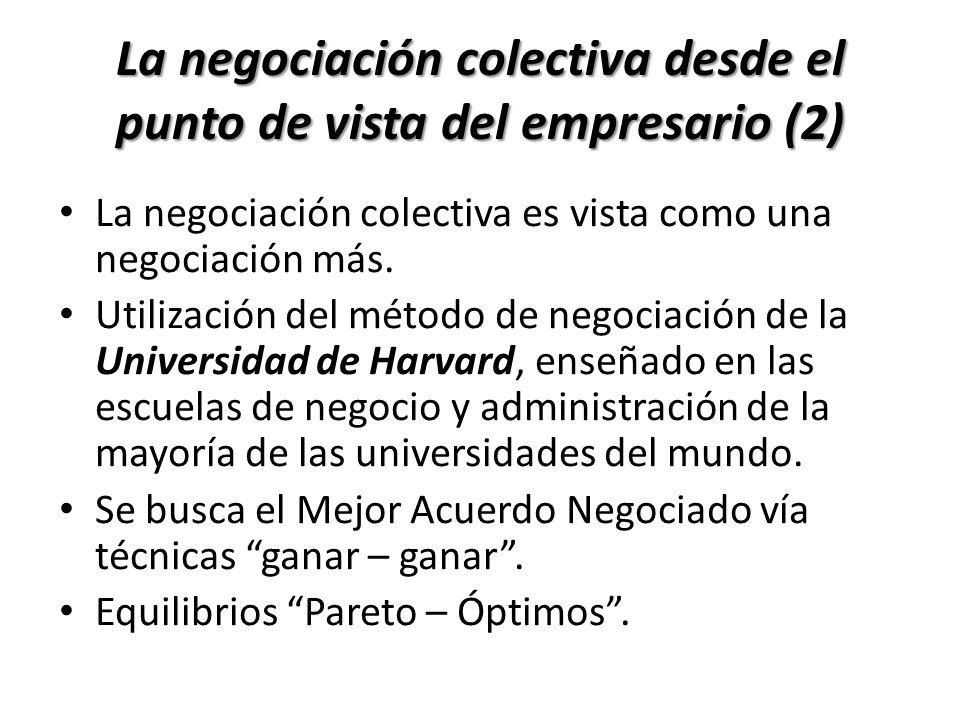 La negociación colectiva es vista como una negociación más. Utilización del método de negociación de la Universidad de Harvard, enseñado en las escuel