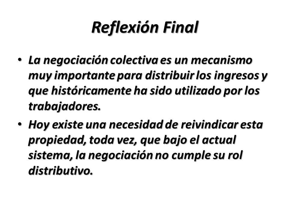 Reflexión Final La negociación colectiva es un mecanismo muy importante para distribuir los ingresos y que históricamente ha sido utilizado por los tr