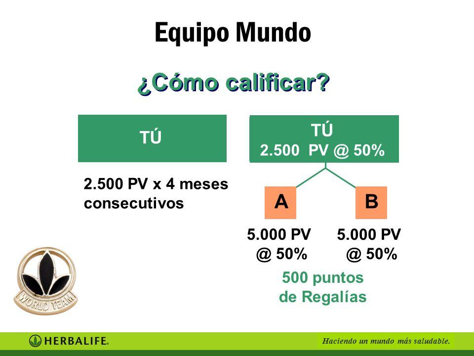 Haciendo un mundo más saludable. Equipo Mundo 10.000 PV @ 50% TÚ 4.000 PV @ 42% 4.000 PV @ 42% AB TÚ 2.000 PV @ 50% ¿Cómo calificar?