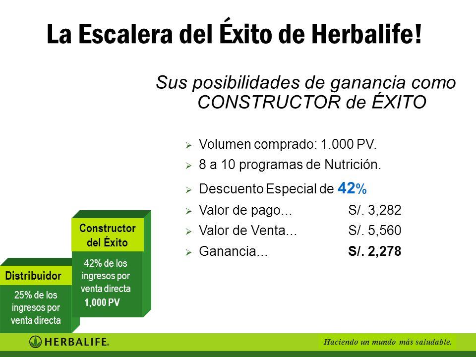 Haciendo un mundo más saludable. Paquete Internacional de Negocios (Perú S/. 210). Franquicia de Distribución Internacional. Acuerdo de Distribución -