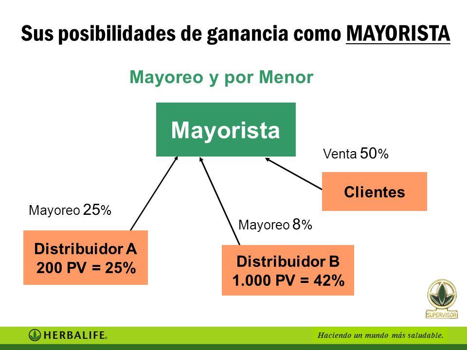 Haciendo un mundo más saludable. ¿Cómo calificar a MAYORISTA? Distribuidor 4.000 PV 4.000 PV en un mes Clientes Distribuidor 2 x 2.500 PV 2.500 PV en