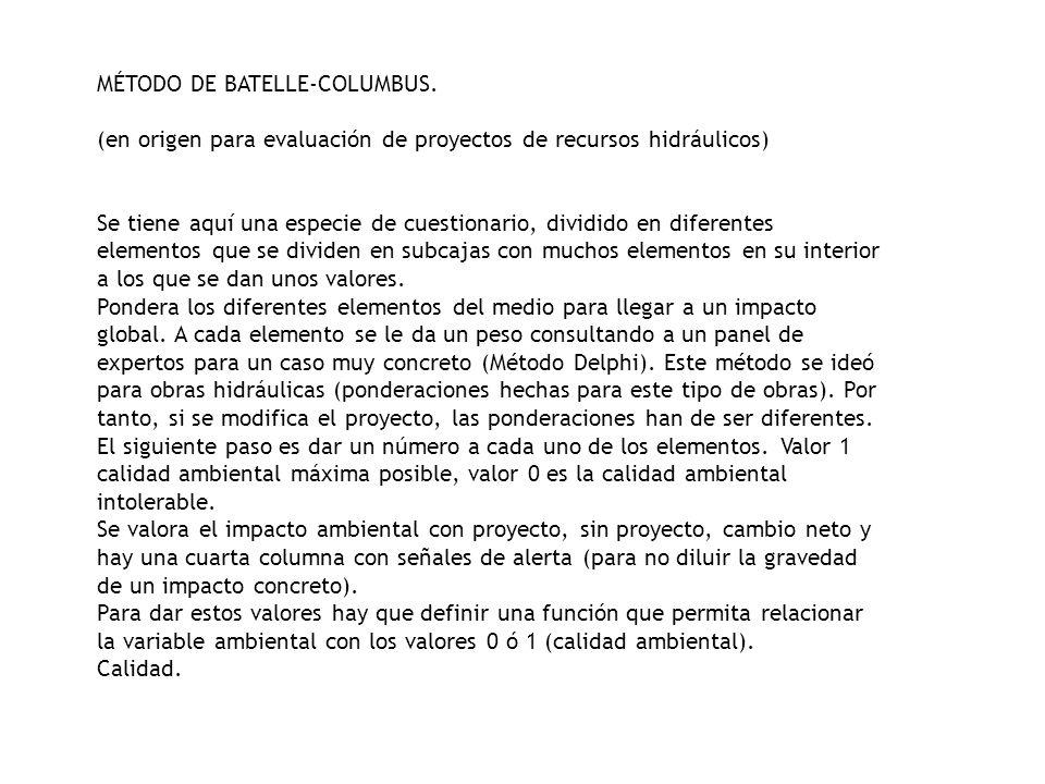MÉTODO DE BATELLE-COLUMBUS. (en origen para evaluación de proyectos de recursos hidráulicos) Se tiene aquí una especie de cuestionario, dividido en di