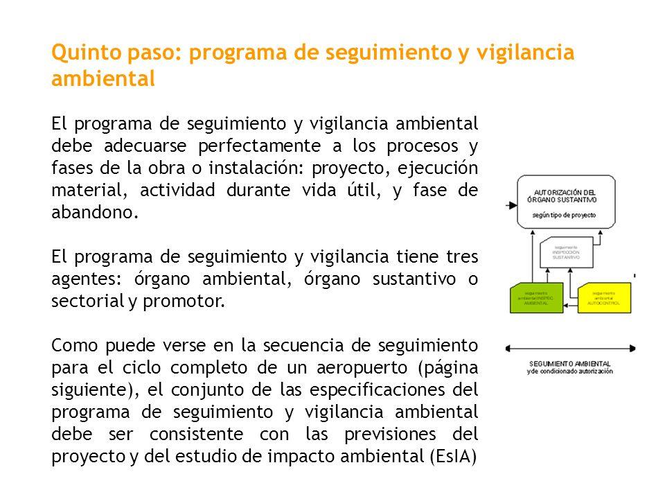 Quinto paso: programa de seguimiento y vigilancia ambiental El programa de seguimiento y vigilancia ambiental debe adecuarse perfectamente a los proce