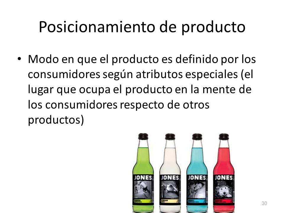 Posicionamiento de producto Modo en que el producto es definido por los consumidores según atributos especiales (el lugar que ocupa el producto en la
