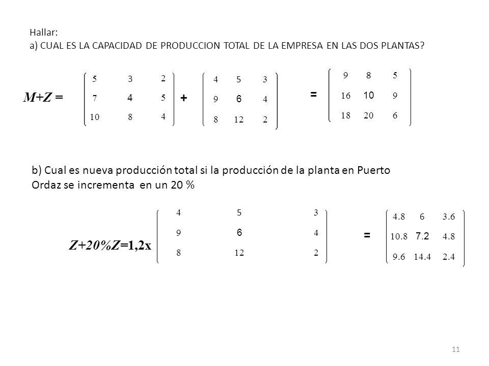 Hallar: a) CUAL ES LA CAPACIDAD DE PRODUCCION TOTAL DE LA EMPRESA EN LAS DOS PLANTAS? M+Z = 5 3 2 7 4 5 1084 + 4 5 3 9 6 4 8122 = 9 8 5 16 10 9 18206