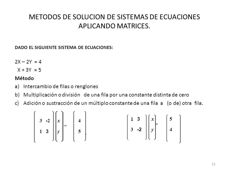 METODOS DE SOLUCION DE SISTEMAS DE ECUACIONES APLICANDO MATRICES. DADO EL SIGUIENTE SISTEMA DE ECUACIONES: 2X – 2Y = 4 X + 3Y = 5 Método a)Intercambio