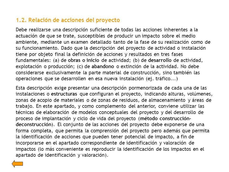 1.2. Relación de acciones del proyecto Debe realizarse una descripción suficiente de todas las acciones inherentes a la actuación de que se trate, sus