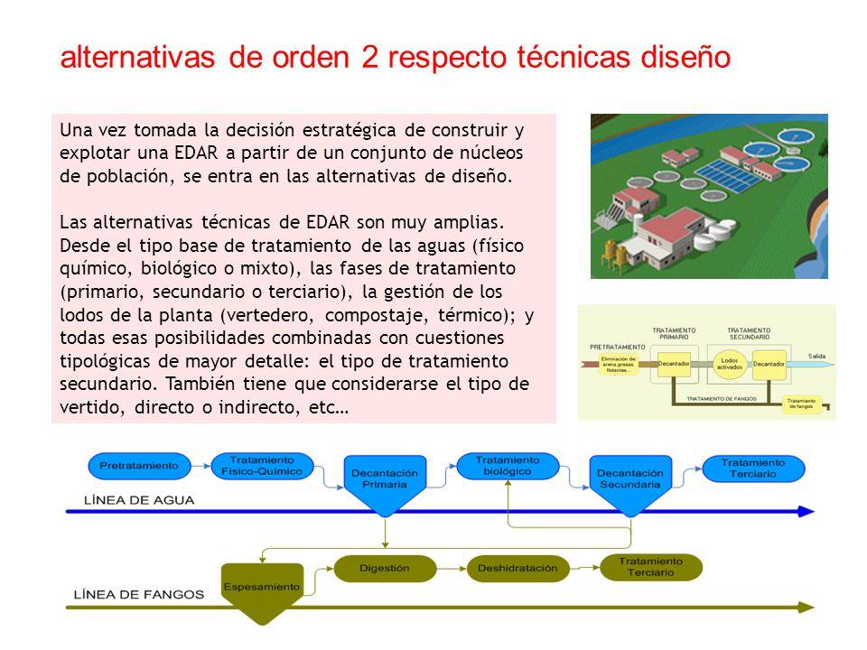 alternativas de orden 2 respecto técnicas diseño Una vez tomada la decisión estratégica de construir y explotar una EDAR a partir de un conjunto de nú