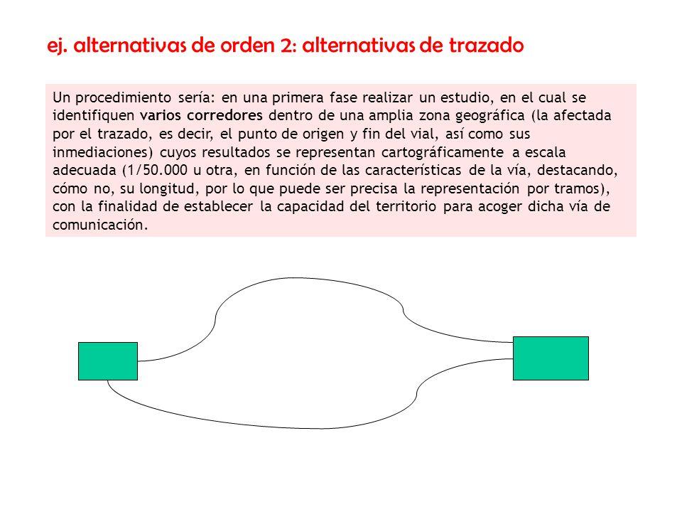ej. alternativas de orden 2: alternativas de trazado Un procedimiento sería: en una primera fase realizar un estudio, en el cual se identifiquen vario