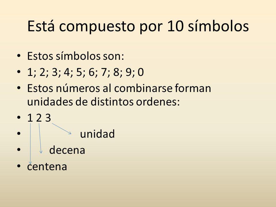 Está compuesto por 10 símbolos Estos símbolos son: 1; 2; 3; 4; 5; 6; 7; 8; 9; 0 Estos números al combinarse forman unidades de distintos ordenes: 1 2