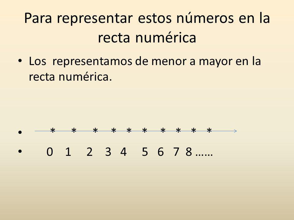 Para representar estos números en la recta numérica Los representamos de menor a mayor en la recta numérica. * * * * * * * * * * 0 1 2 3 4 5 6 7 8 ……