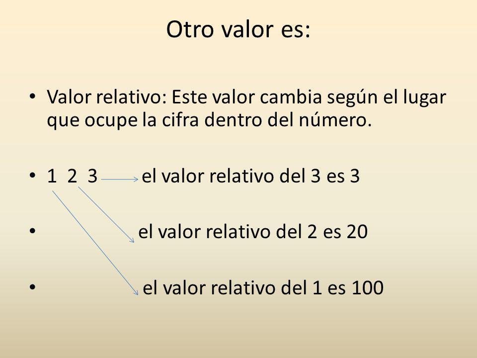 Otro valor es: Valor relativo: Este valor cambia según el lugar que ocupe la cifra dentro del número. 1 2 3 el valor relativo del 3 es 3 el valor rela