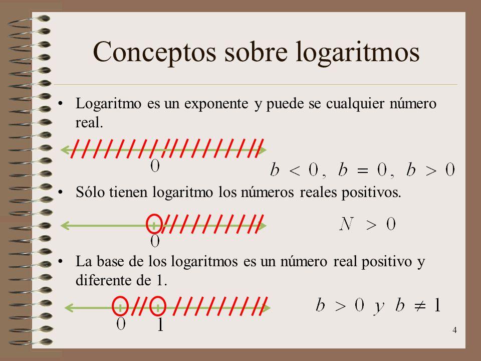 Definición de logaritmo Logaritmo de un número positivo N en una base b, positiva y diferente de 1, es el exponente x al cual debe elevarse la base pa