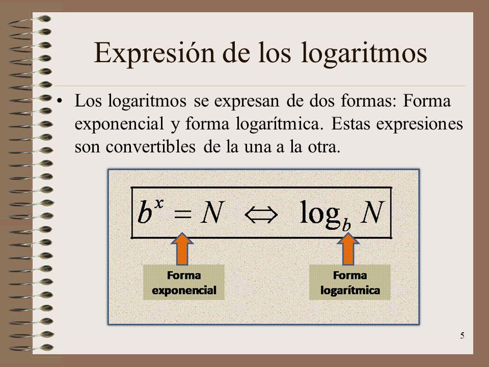 Conceptos sobre logaritmos Logaritmo es un exponente y puede se cualquier número real. Sólo tienen logaritmo los números reales positivos. La base de