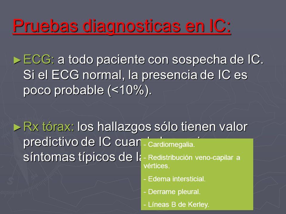 Pruebas diagnosticas en IC: ECG: a todo paciente con sospecha de IC. Si el ECG normal, la presencia de IC es poco probable (<10%). ECG: a todo pacient