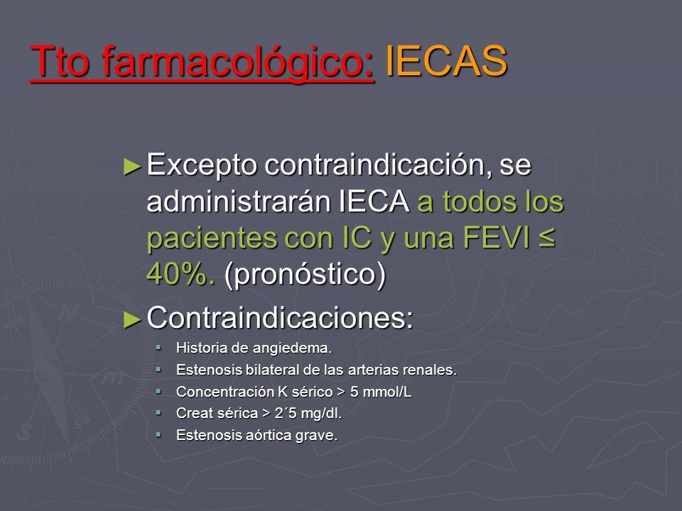 Tto farmacológico: IECAS Excepto contraindicación, se administrarán IECA a todos los pacientes con IC y una FEVI 40%. (pronóstico) Excepto contraindic