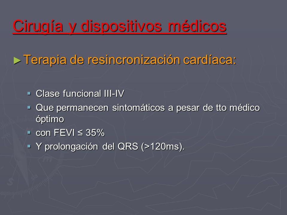 Cirugía y dispositivos médicos Terapia de resincronización cardíaca: Terapia de resincronización cardíaca: Clase funcional III-IV Clase funcional III-