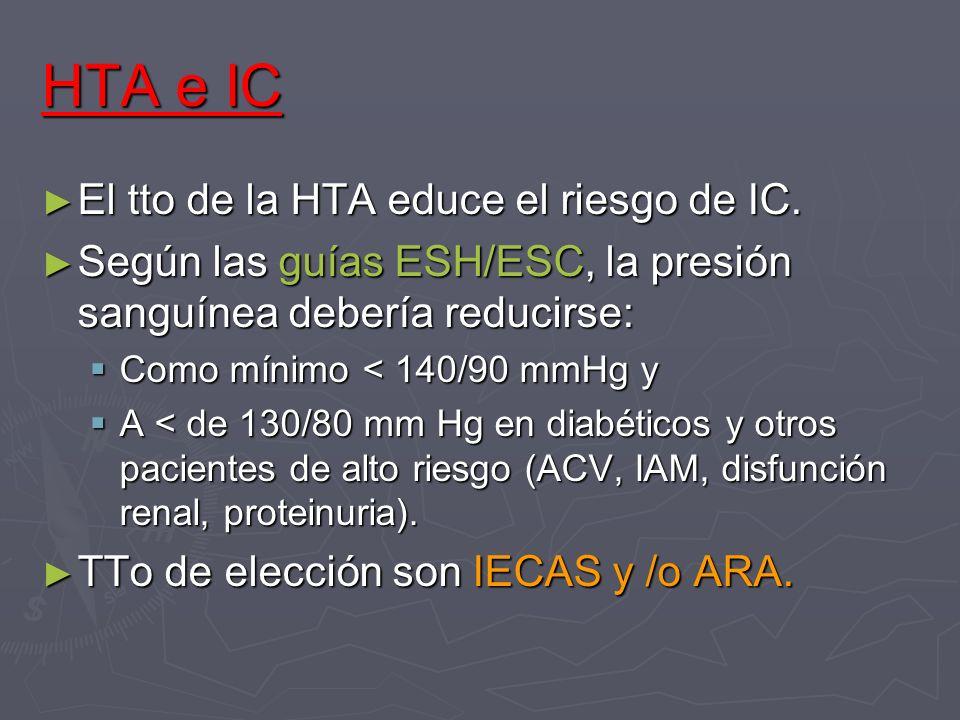 HTA e IC El tto de la HTA educe el riesgo de IC. El tto de la HTA educe el riesgo de IC. Según las guías ESH/ESC, la presión sanguínea debería reducir