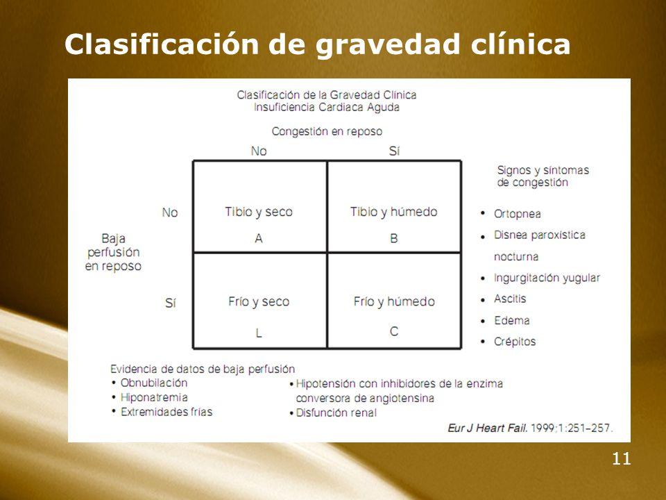 11 Clasificación de gravedad clínica
