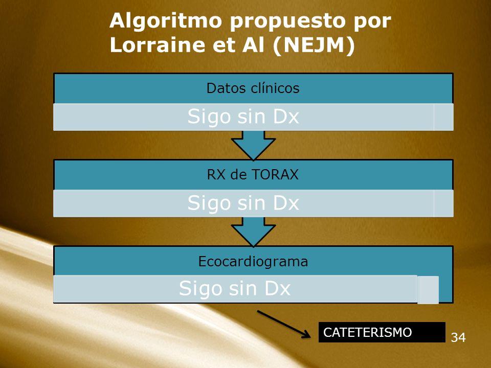 34 Algoritmo propuesto por Lorraine et Al (NEJM) Ecocardiograma Sigo sin Dx RX de TORAX Sigo sin Dx Datos clínicos Sigo sin Dx CATETERISMO