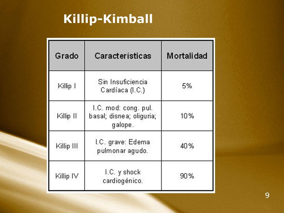 9 Killip-Kimball