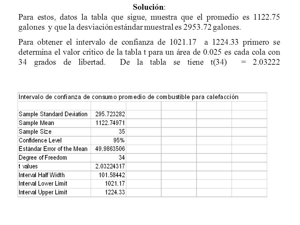Solución: Para estos, datos la tabla que sigue, muestra que el promedio es 1122.75 galones y que la desviación estándar muestral es 2953.72 galones. P