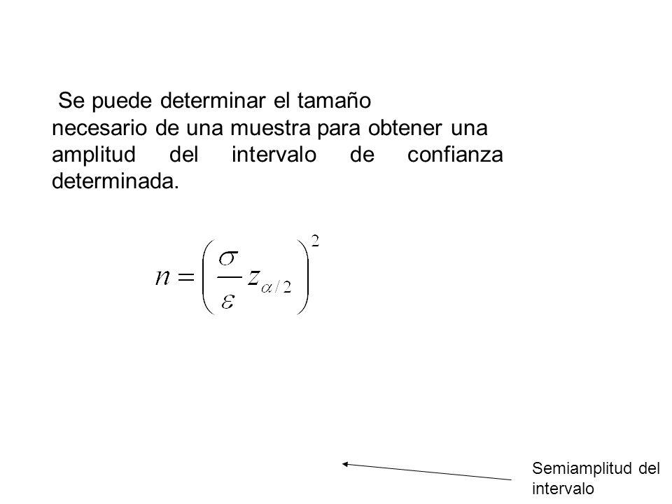 Se puede determinar el tamaño necesario de una muestra para obtener una amplitud del intervalo de confianza determinada. Semiamplitud del intervalo