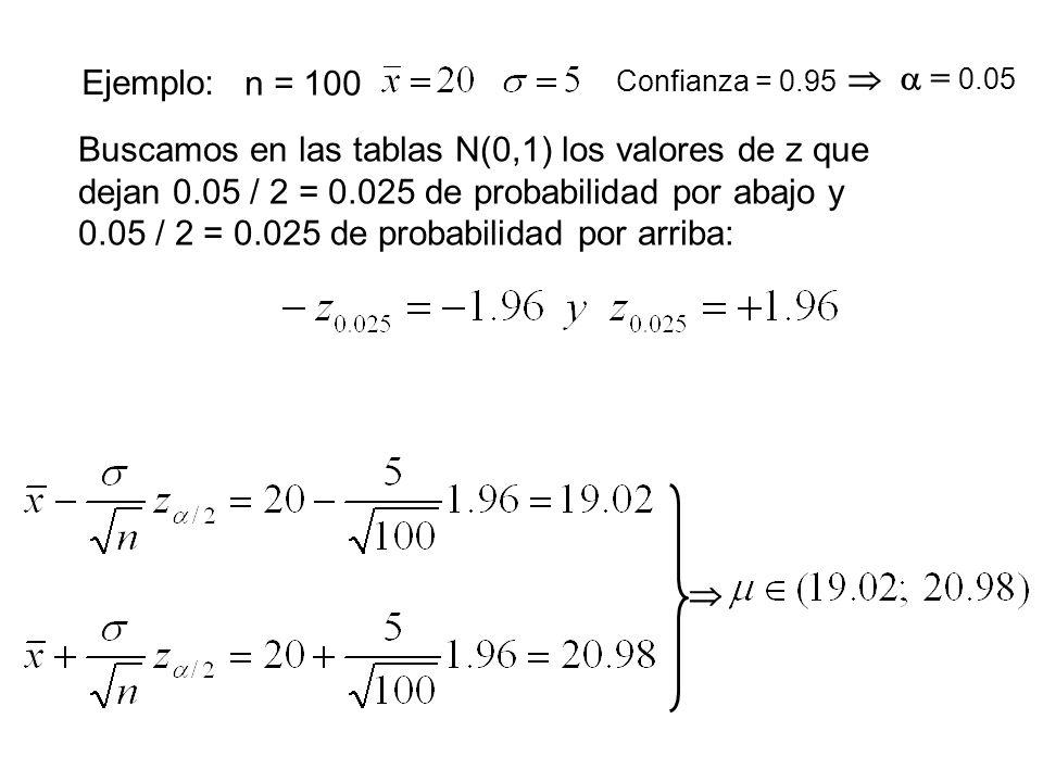 Ejemplo: n = 100 Confianza = 0.95 = 0.05 Buscamos en las tablas N(0,1) los valores de z que dejan 0.05 / 2 = 0.025 de probabilidad por abajo y 0.05 /