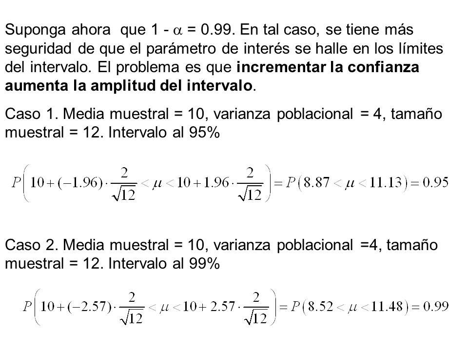 Suponga ahora que 1 - = 0.99. En tal caso, se tiene más seguridad de que el parámetro de interés se halle en los límites del intervalo. El problema es