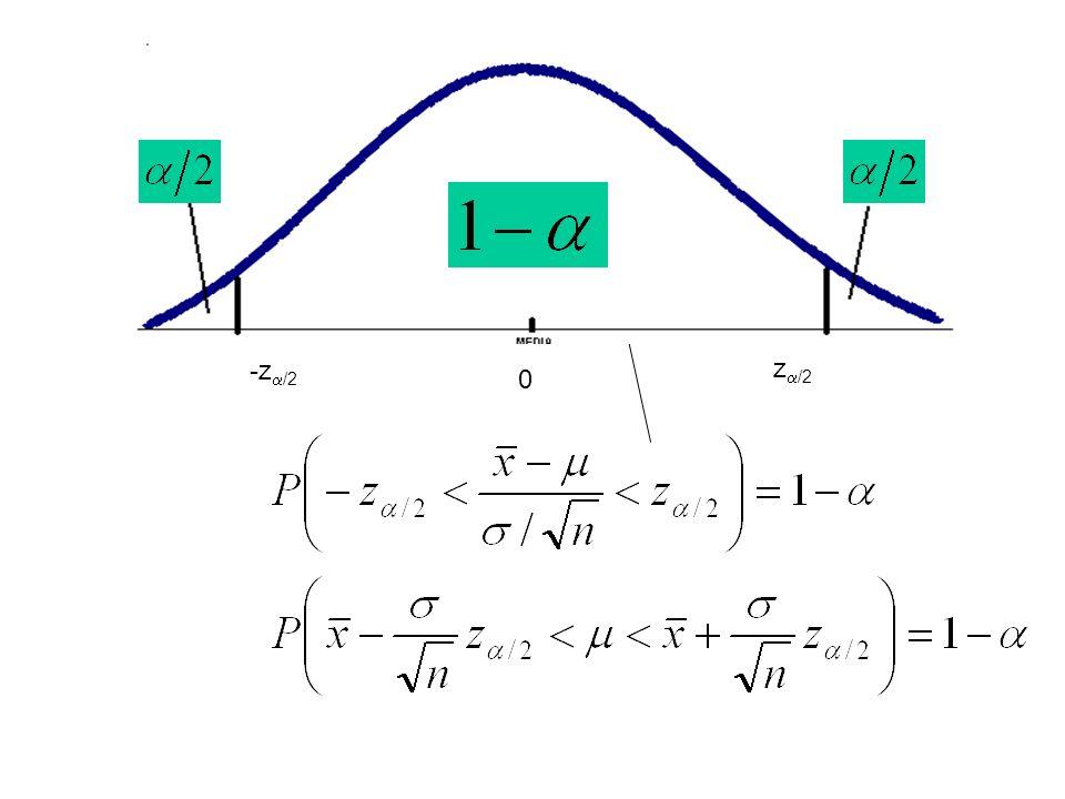 Ejemplo: n = 100 Confianza = 0.95 = 0.05 Buscamos en las tablas N(0,1) los valores de z que dejan 0.05 / 2 = 0.025 de probabilidad por abajo y 0.05 / 2 = 0.025 de probabilidad por arriba: