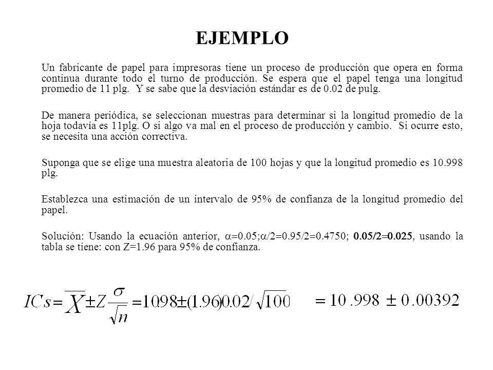 Observe cómo a medida que el tamaño muestral aumenta, la amplitud del intervalo disminuye.