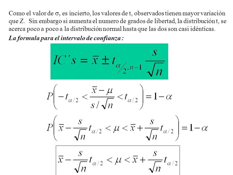 Como el valor de es incierto, los valores de t, observados tienen mayor variación que Z. Sin embargo si aumenta el numero de grados de libertad, la di