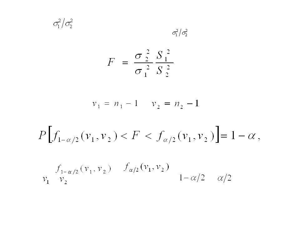 Si son las variancias de poblaciones normales, se puede establecer una estimación del intervalo de utilizando el estadístico: De acuerdo con el teorem