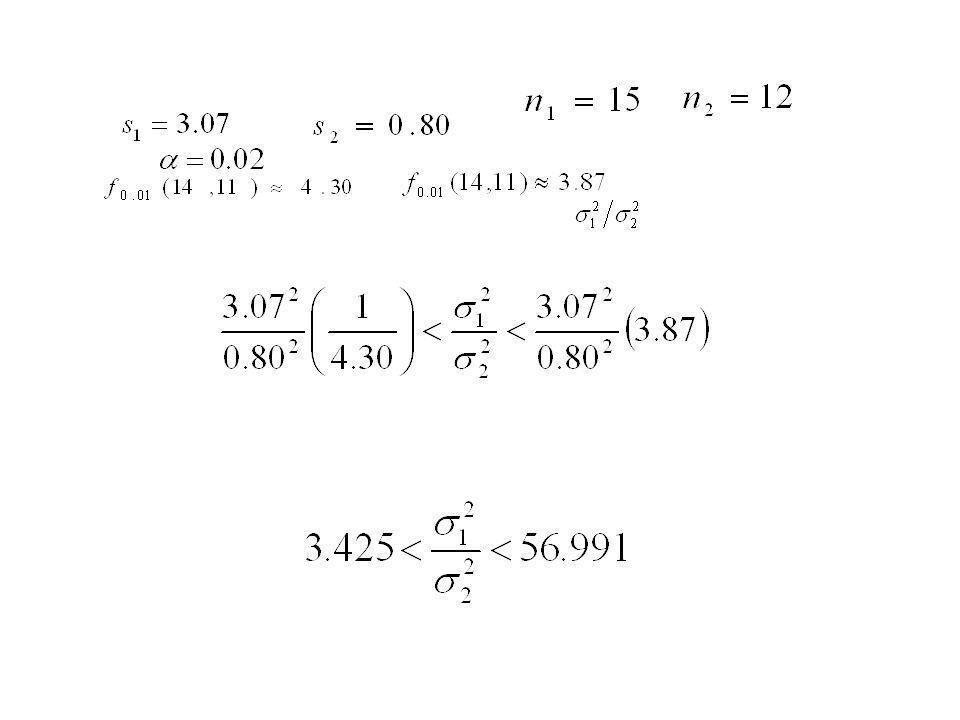 Solución Del ejemplo 7.8 se tiene que,, y. Para un intervalo de confianza de 98%,. Tras interpolar en la tabla A.6, se encuentra que y. Por lo Tanto,