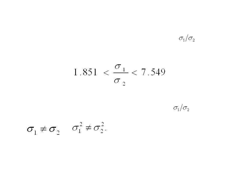 Al calcular las raíces cuadradas de los límites de confianza, se encuentra que un intervalo de confianza de 98% paraes: Dado que este intervalo deja f